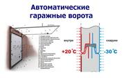 Автоматические секционные ворота вертикального подъёма